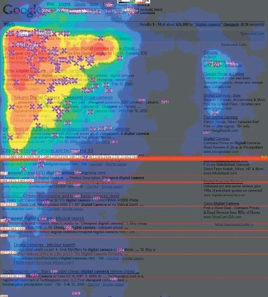 Comment référencer son site sur Google - triangle d'or de google - Nicolas Masoni - Espace Digital